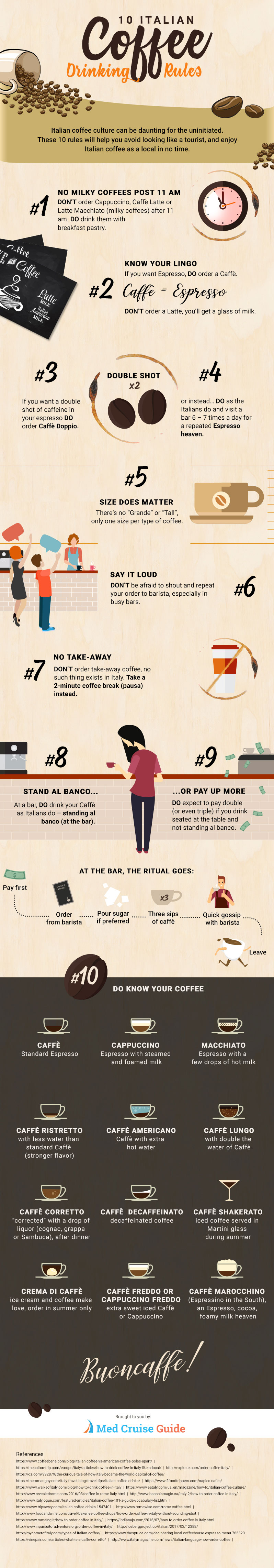 Infographic-10-Italian-Coffee-Drinking-Rules